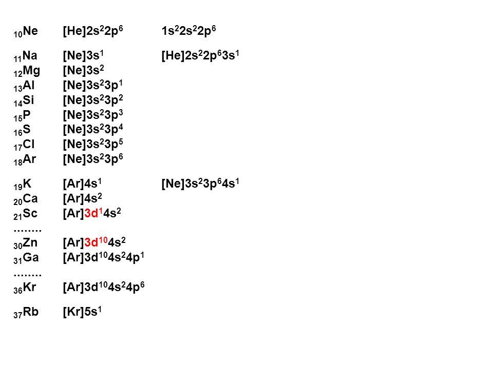 10Ne [He]2s22p6 1s22s22p611Na [Ne]3s1 [He]2s22p63s1. 12Mg [Ne]3s2. 13Al [Ne]3s23p1. 14Si [Ne]3s23p2.